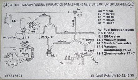 Determining Correct 1980 to 1985 Diesel Vacuum System Hose ...
